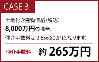土地付き建物価格(税込)8,000万円の場合、仲介手数料は 2,656,800円(約265万円)となります。